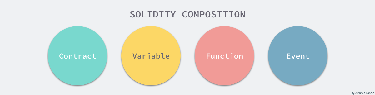 2018-04-11-solidity-composition.png