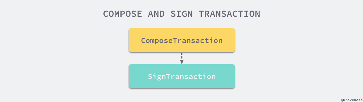 2018-04-25-compose-sign-transaction.png