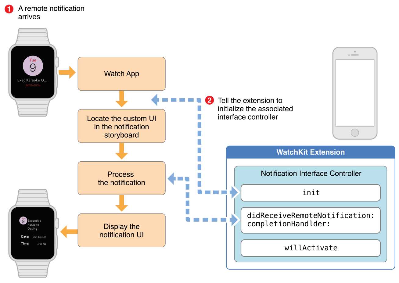notification_event_cycle_2x.png
