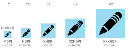 devices_displays_density@2x.jpg