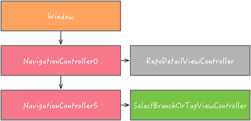 view-model-based3.png