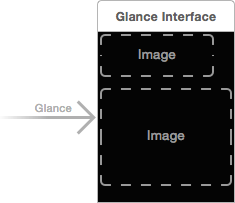 glance_interface
