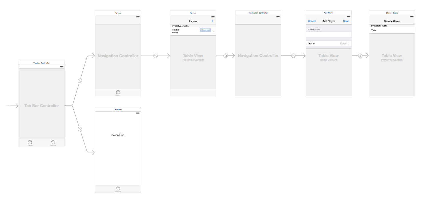 The full storyboard for the app